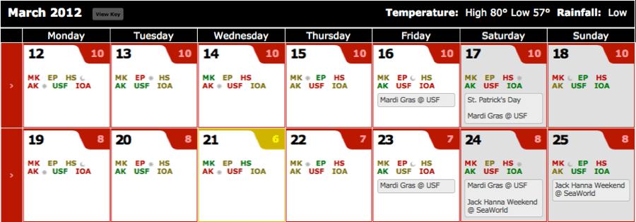Weekend Fun Forecast (March 16 thru March 18)