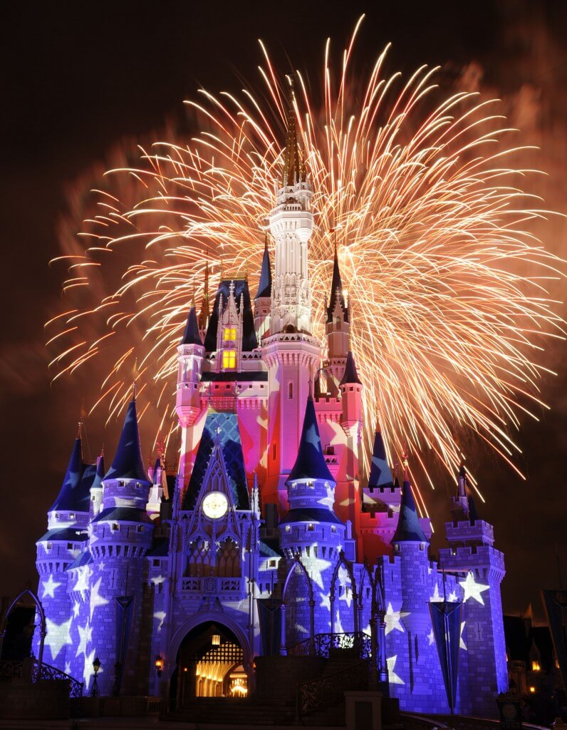 Planning for Disney World in July