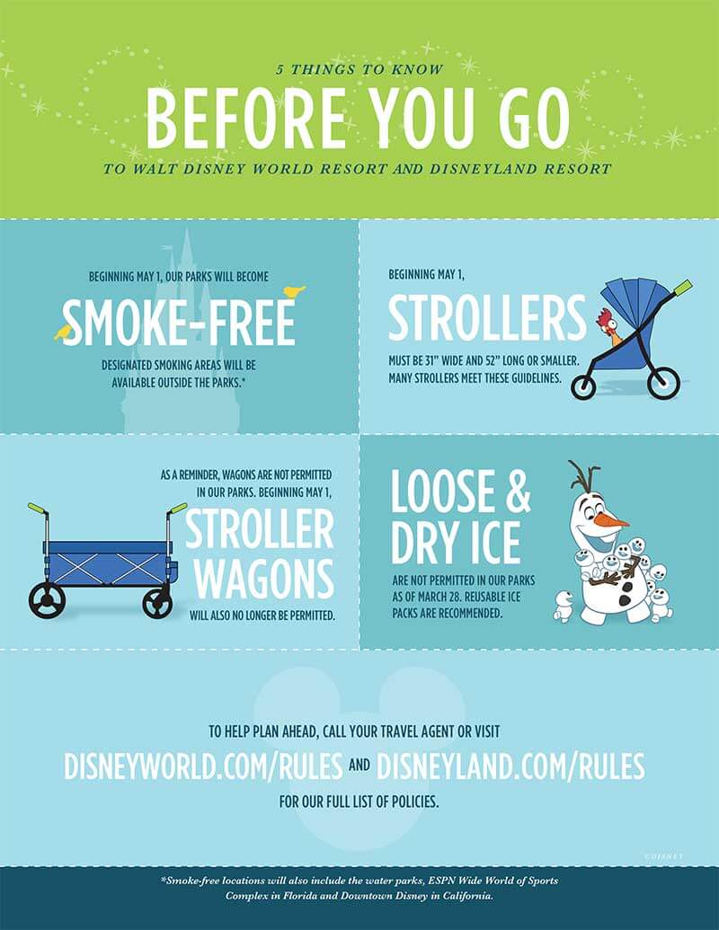 Disney Bans Smoking, Stroller Wagons in Its Parks