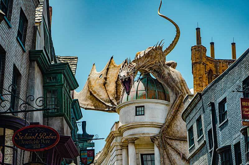 Understanding Early Park Admission at Universal Orlando Resort