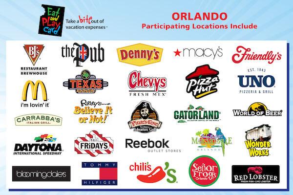 Eat and Play: Orlando Card